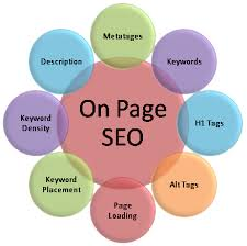 Affordable On-Page SEO Packages & Services - Treuemax